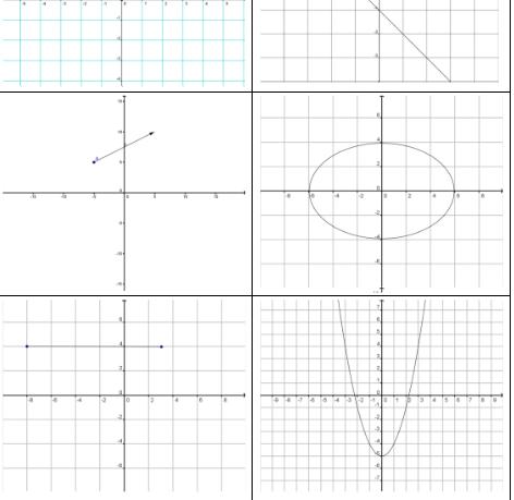 Domain And Range Lesson High School Math Lessons High School Math Activities Teaching Algebra