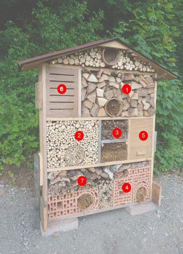 Tout Savoir Pour Construire Un Hotel A Insectes Allez Donc Visiter Http Www Planetejardin Com Le Coin Du Bio Hotel A Insectes Jardins Jardin Pour Enfants