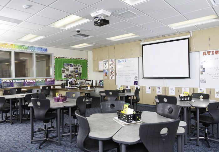 Collaborative Structures In The Classroom : Collaborative classroom environment google search