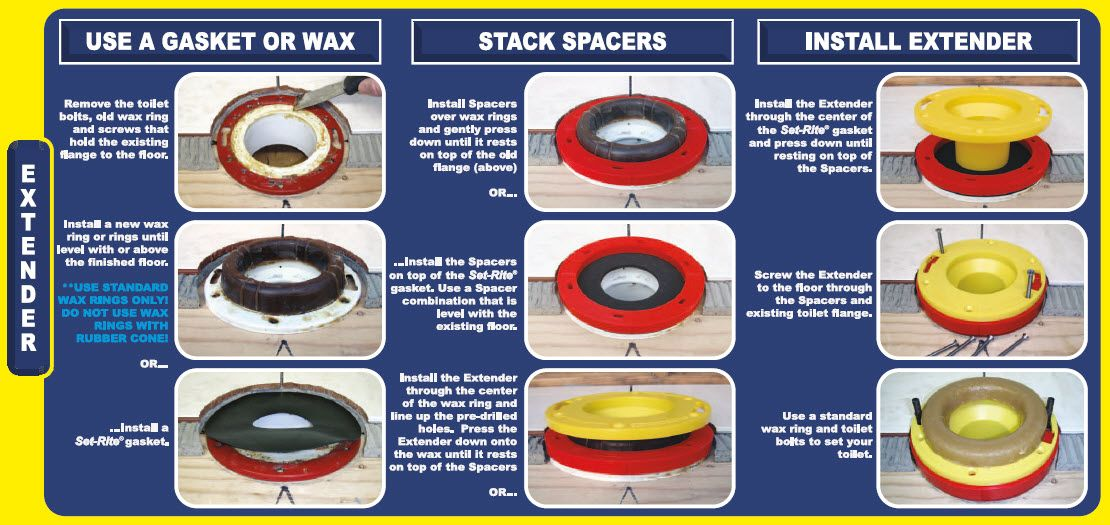 Here is how our extender is used with our special gasket