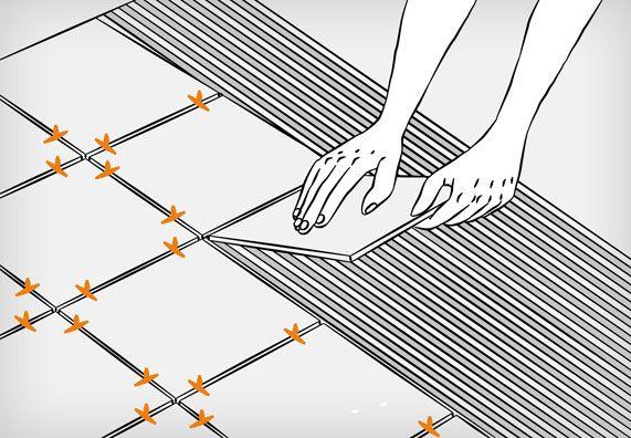 bodenfliesen verlegen in 9 schritten renovieren pinterest bodenfliesen handwerker und. Black Bedroom Furniture Sets. Home Design Ideas