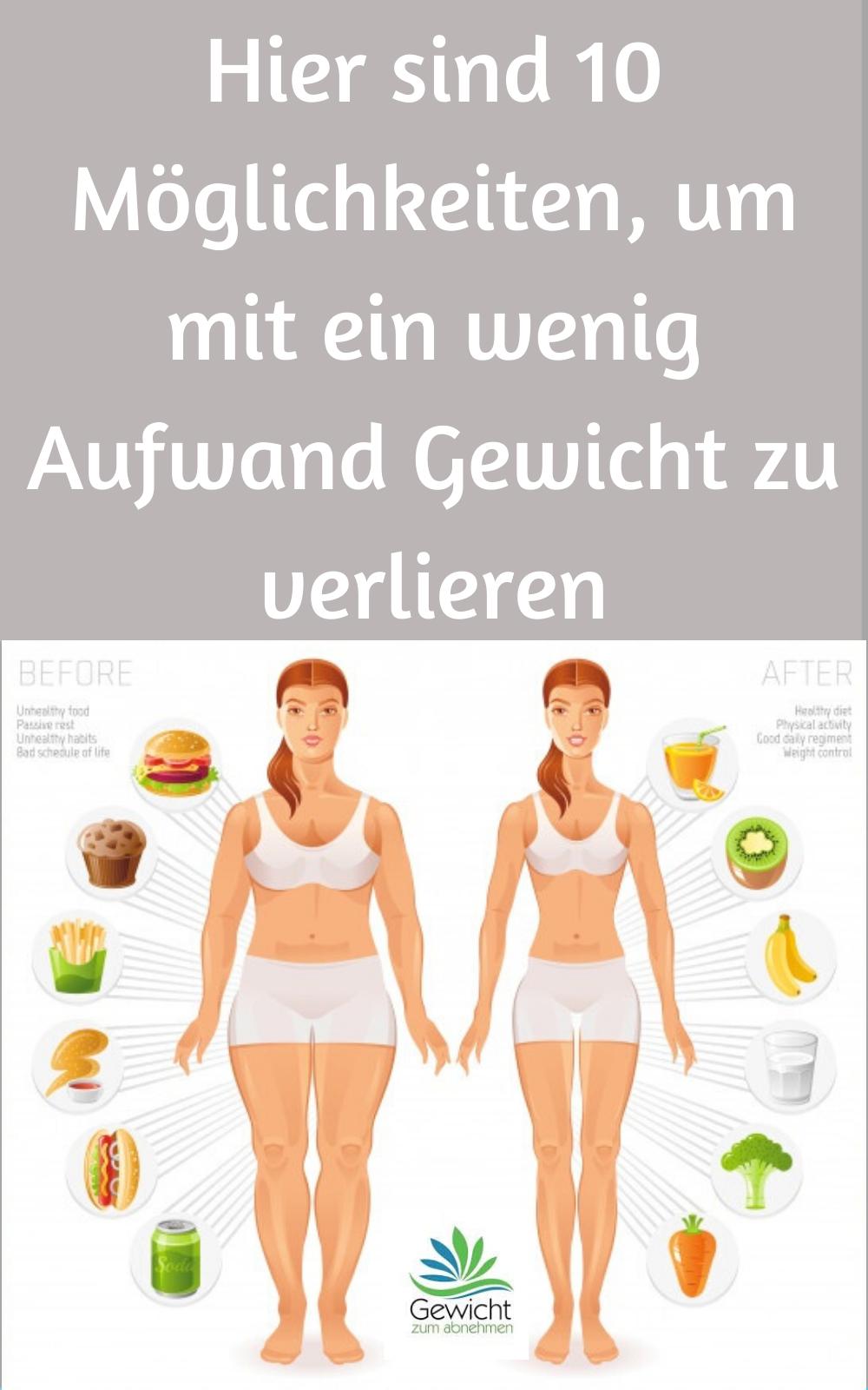 Die beste Diät, um in kurzer Zeit Gewicht zu verlieren