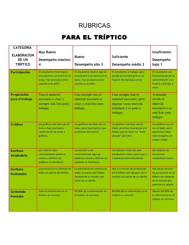 RUBRICAS PARA EL TRÍPTICO CATEGORIA Muy Bueno …   Pinteres…