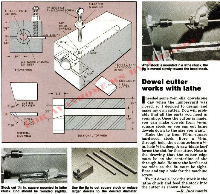 Dowel maker Dowels, Woodworking, Woodworking jigs