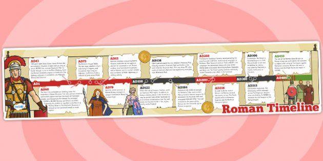 Roman Display Timeline | Romans | Pinterest | Student-centered ...