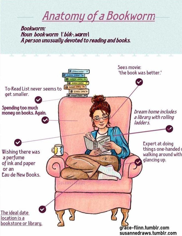 Die Anatomie eins Bücherwurms