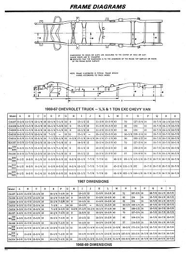 Frame Diagrams The 1947 Present Chevrolet Gmc Truck Message Board Network Truck Frames Chevy Chevrolet
