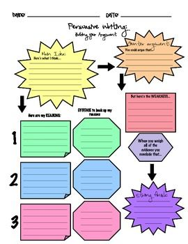 This flow chart was created to help intermediate students with their composition of persuasive essays the graphic organizer takes throug also writing language arts pinterest rh