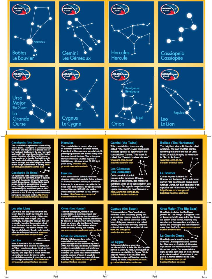 Scroll down and click on the pdf download link for Constellation Trading Cards - (sheet of 8 ...
