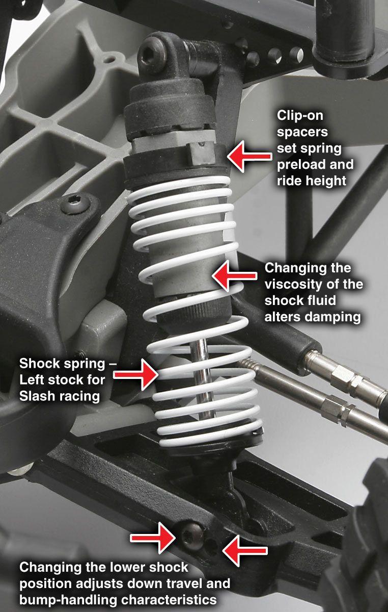 Slash Spec Racing Setup Guide | Traxxas | R/C | Rc cars