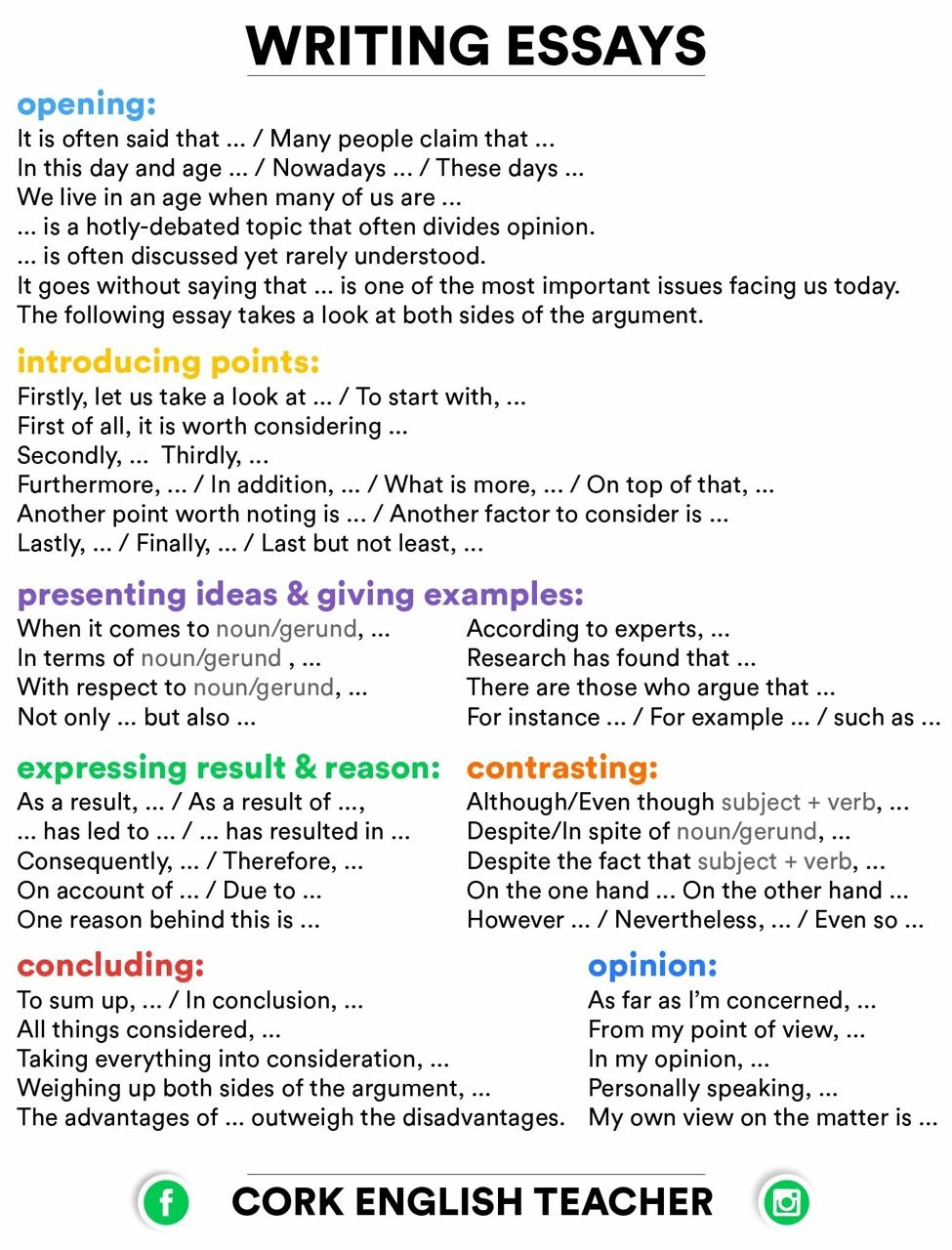 Attirant Hellolearnenglishwithantriparto: U201c Phrases For Essay Writing #learnenglish  U201d. English ClassHow To ...
