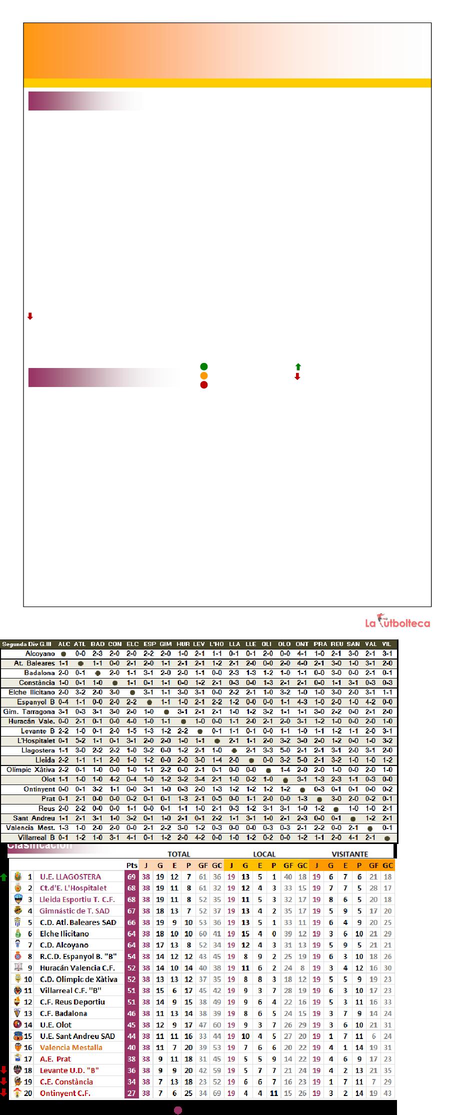 Liga 2ªdivision B G3 Temporada 2013/14