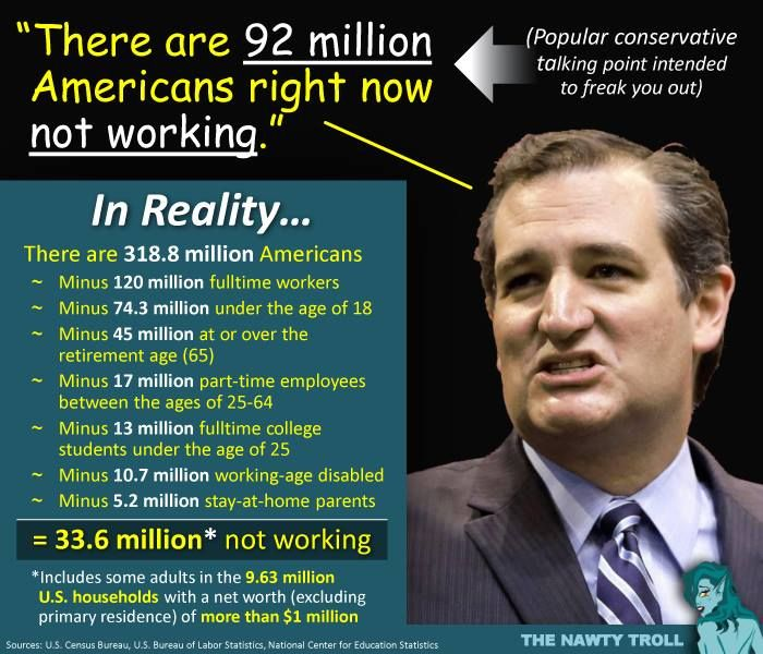 f4a8dcbad0598e30f67bbbdbedc4f5fc gop unemployment lies debunked with one brilliant meme (image