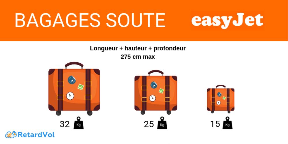 Epingle Sur Infos Pratiques Bagages