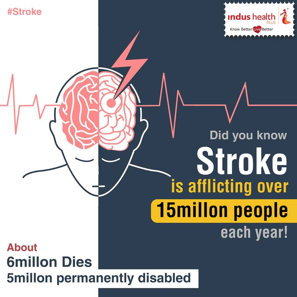This World Stroke Day Don T Forget To Take Care Of Your Body By Timely Doing Preventive Health Checkup Health Preventative Health Checkup World Stroke Day