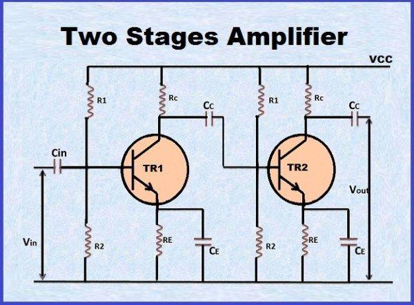 Two Transistor Amplifier | | Amplifier, Diy amplifier ...