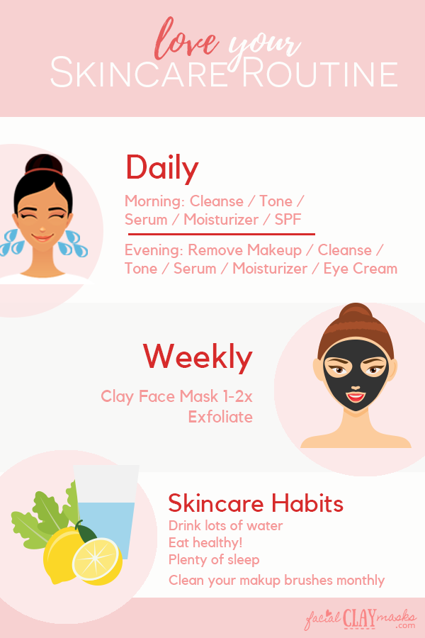 Love Your Skincare Routine Infographic Skin Care Routine Steps Skincare Habits Face Skin Care
