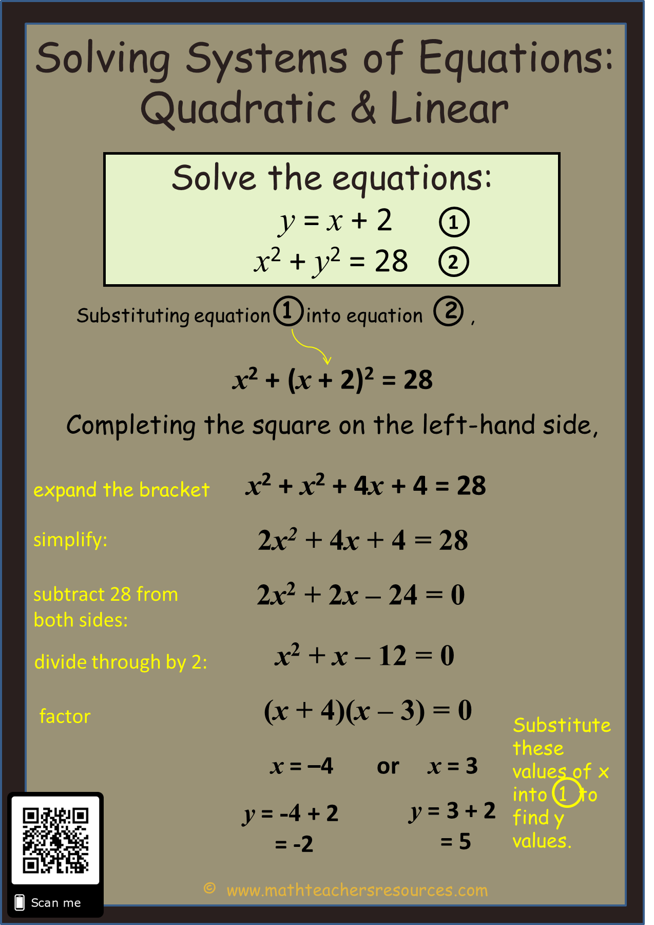 Systems Of Equations Solving