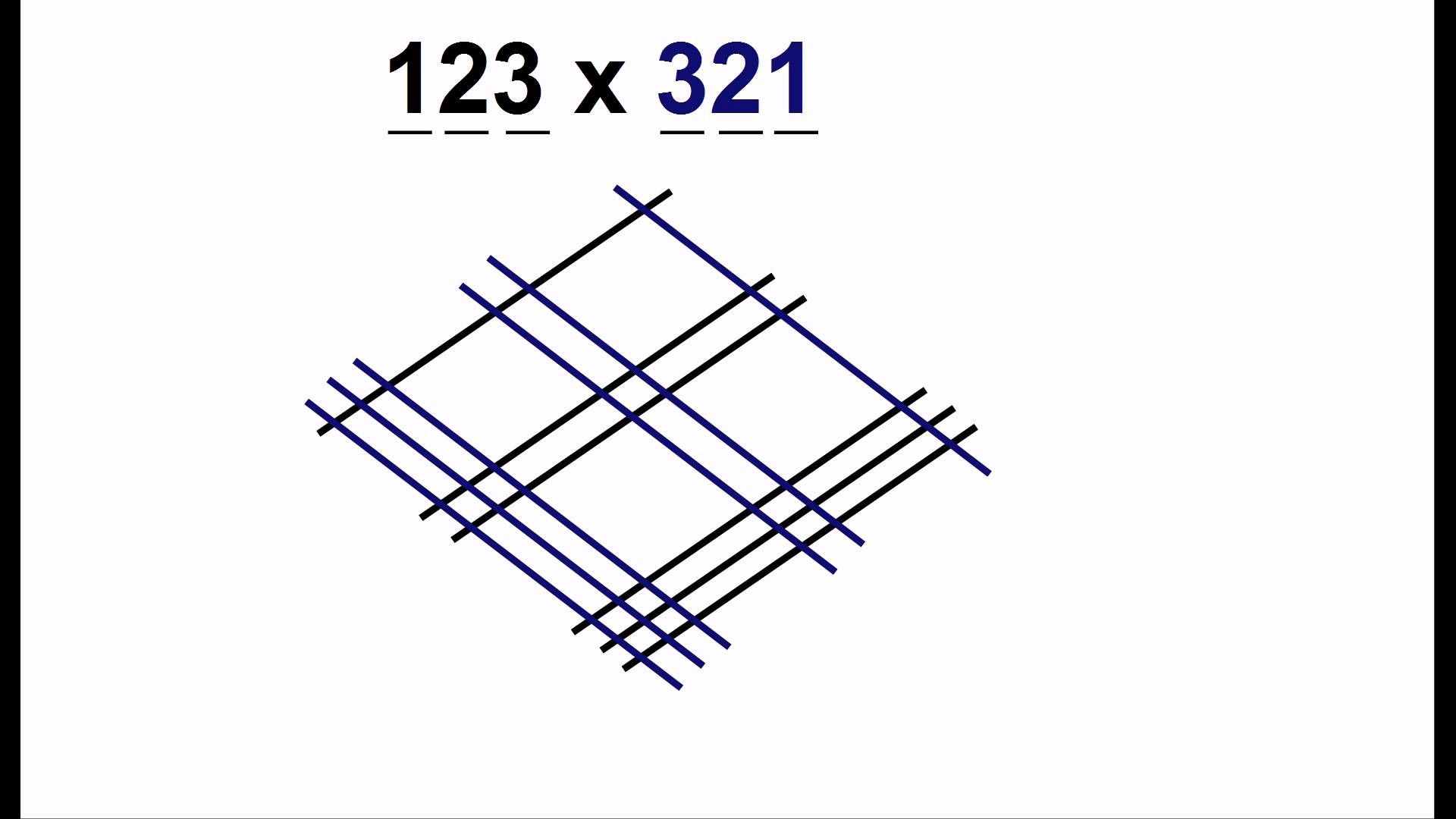 Math Trick Multiply Using Lines... My High School algebra teachers would of killed me if i used ...