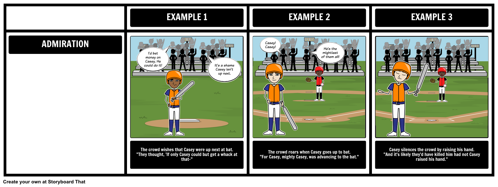 "Casey at the Bat - Theme: In this activity, students will identify a theme of ""Casey at the Bat"" by Ernest Lawrence Thayer and support it with evidence from the text."