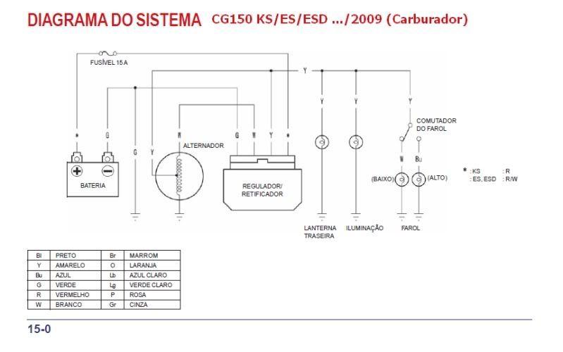 Esquema Eletrico Da Honda Cg 125 Diagram