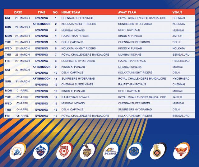 Vivo Ipl 2019 Time Table Vivo Ipl 2019 Full Schedule Vivo Ipl Schedule 2019 Date Time Venue Fixtures Full Fixtures P Ipl Cricket In India Cricket Match