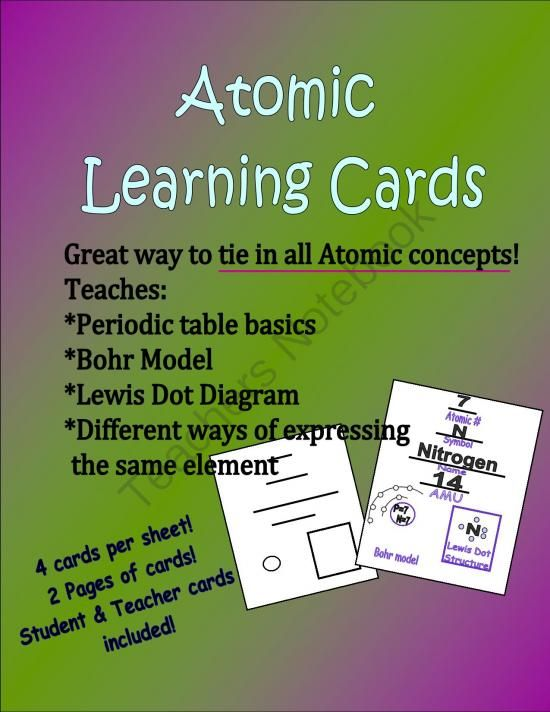 Atom cards help with periodic table atomic structure bohr model atom cards help with periodic table atomic structure bohr model dot diagram from the sci ccuart Gallery
