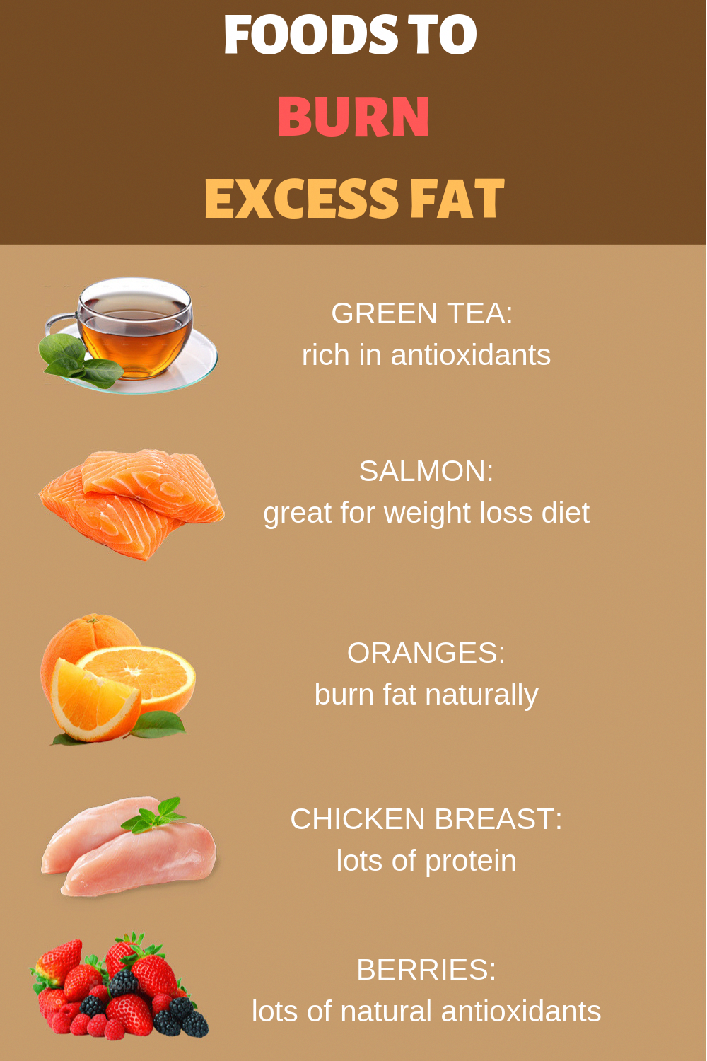Pin on Keto Diet Book