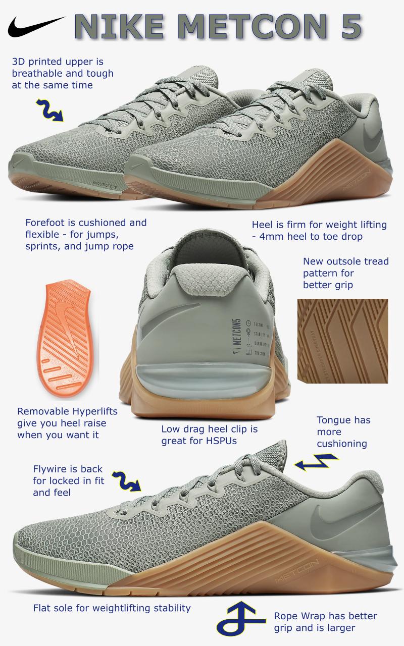 Jogging shoes men, Nike metcon