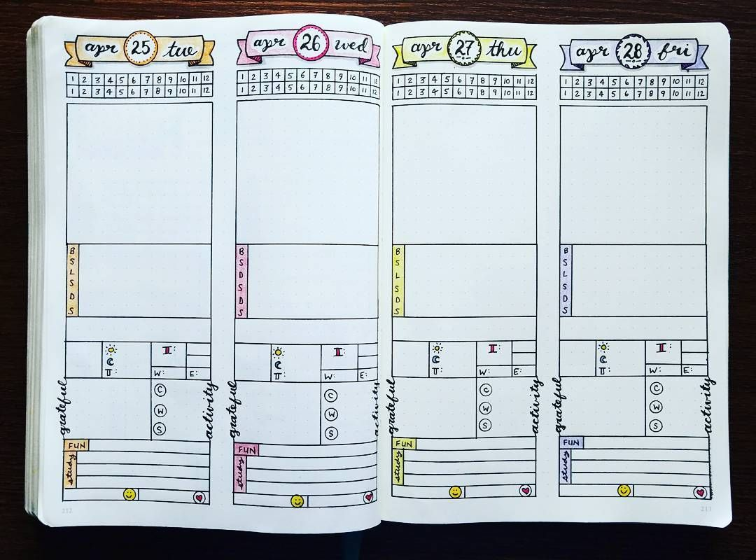 Daily Spread - April 2017 Week 4  It was such a treat to have enough time to prep this week before I headed out of town for a few days. Sometimes, I don't travel with my Bullet Journal. I keep notes on my phone of the important stuff, like how many churros I ate, and then fill in the blanks when I get home.