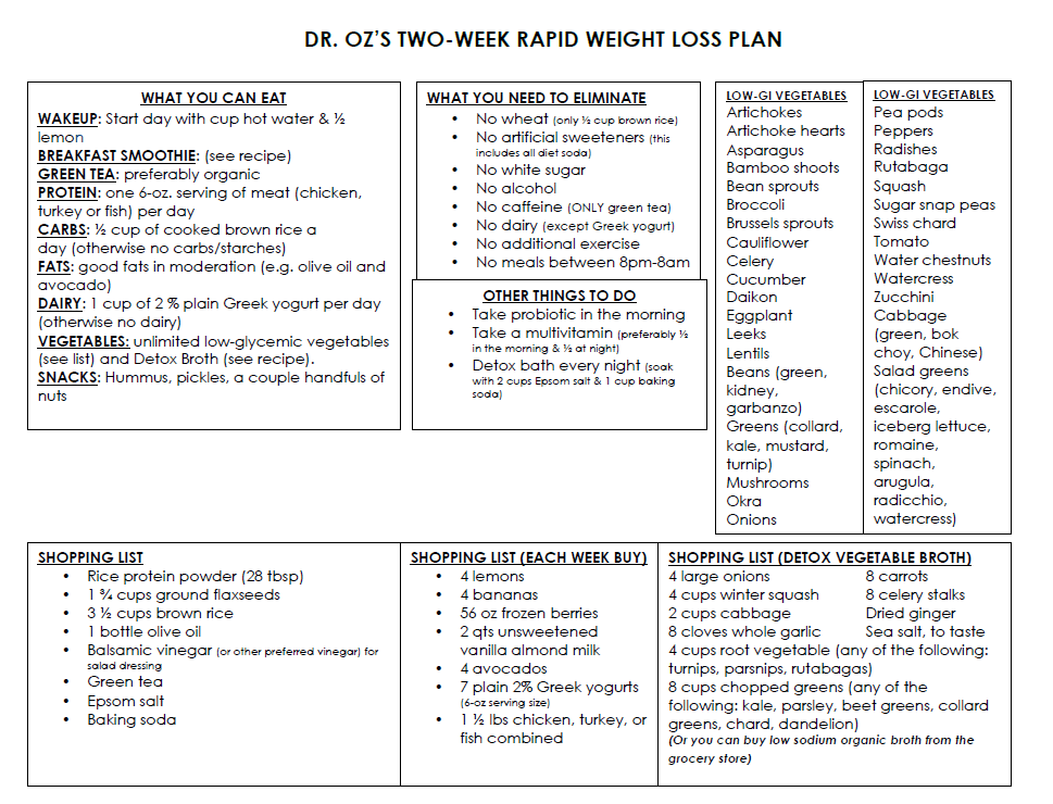 eat no white at night diet plan