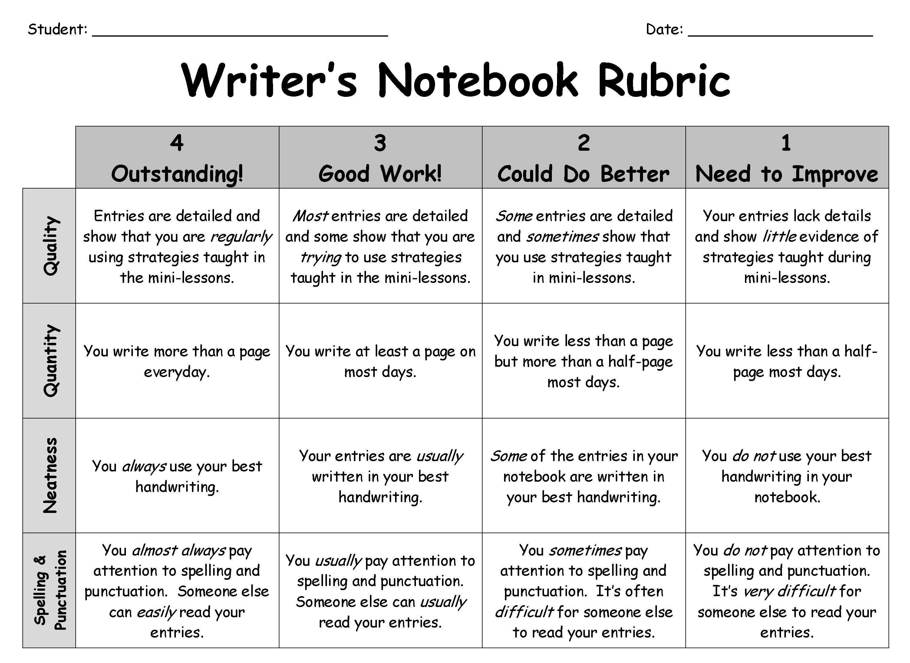 rubric creative essay