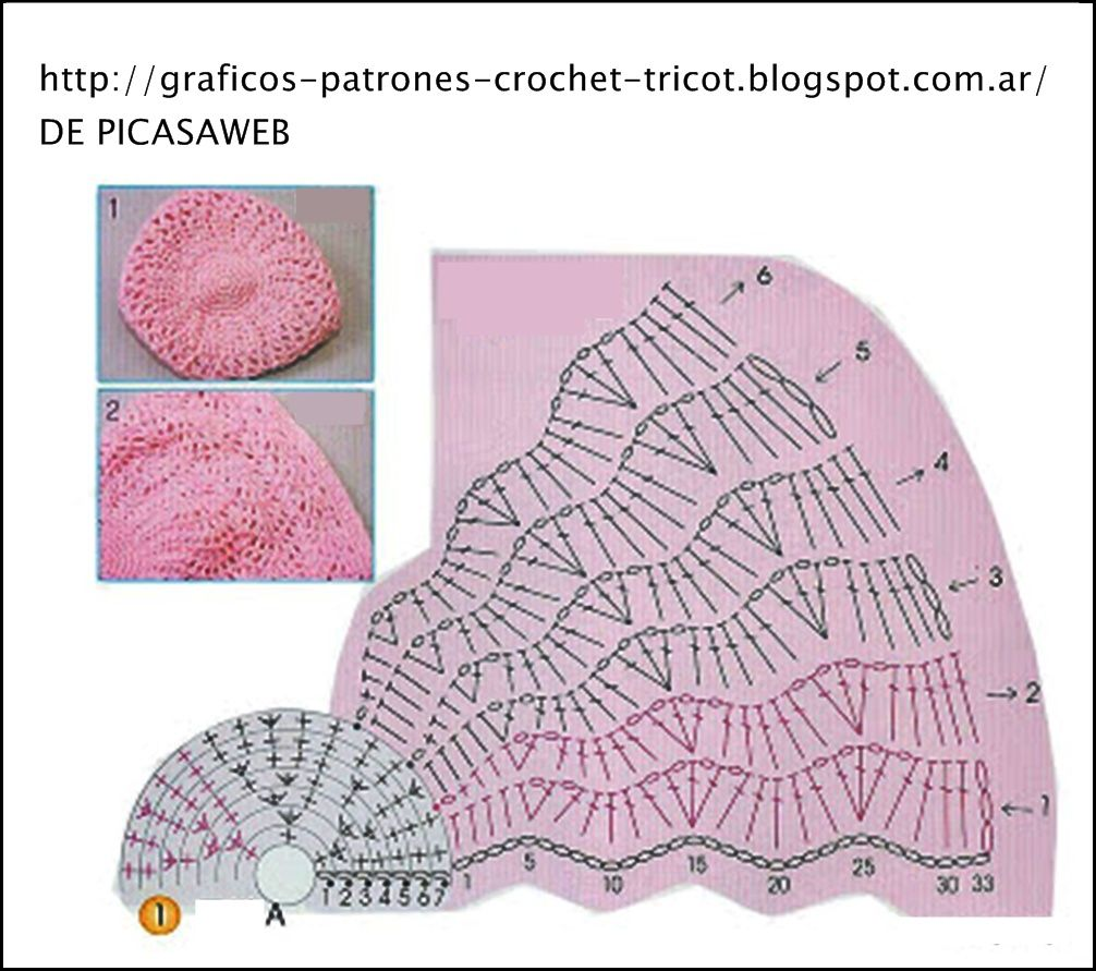 crochet fabric , CROCHET - GANCHILLO - PATRONES - GRAFICOS: BOINA ...