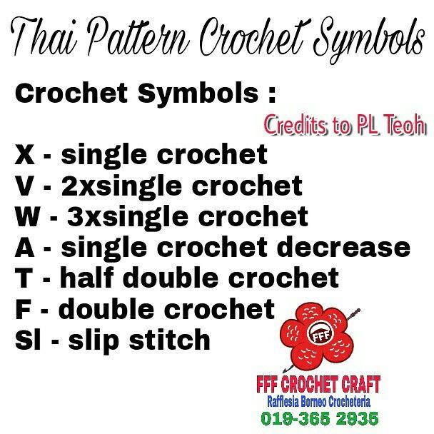 Thailand Pattern Crochet Symbol No more worries to read Thai crochet ...