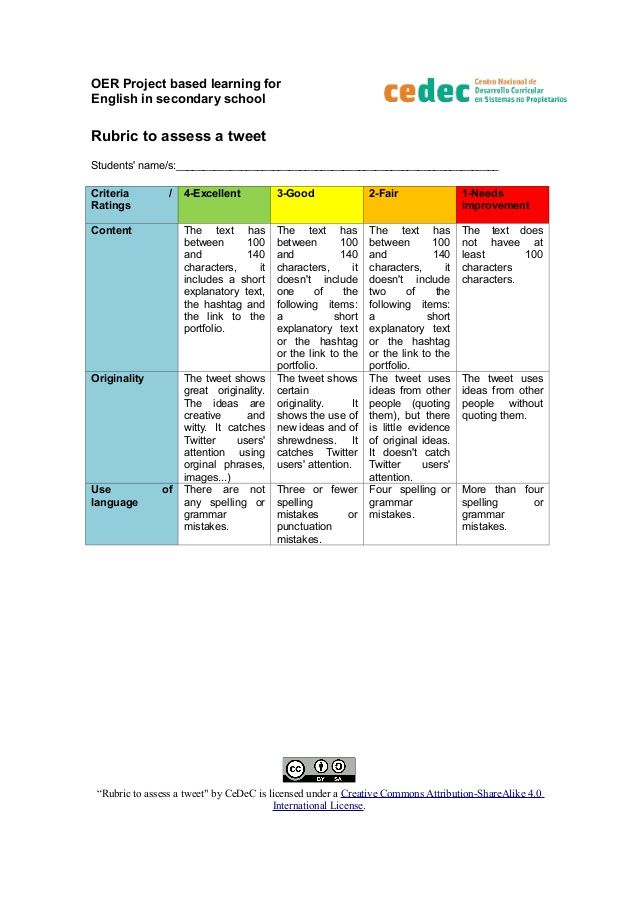 Rubric to assess tuits