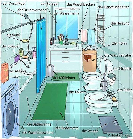 Wortschatz das bad pinterest wortschatz for Wohnzimmer auf englisch