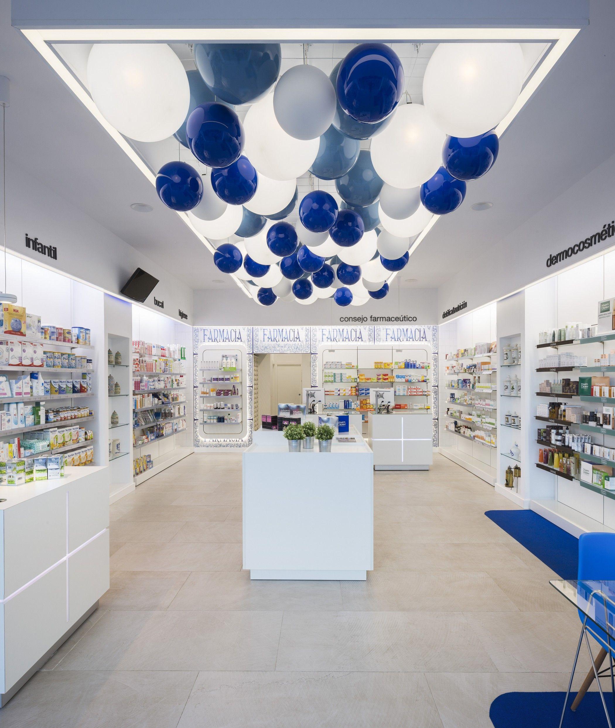 ecu student health pharmacy