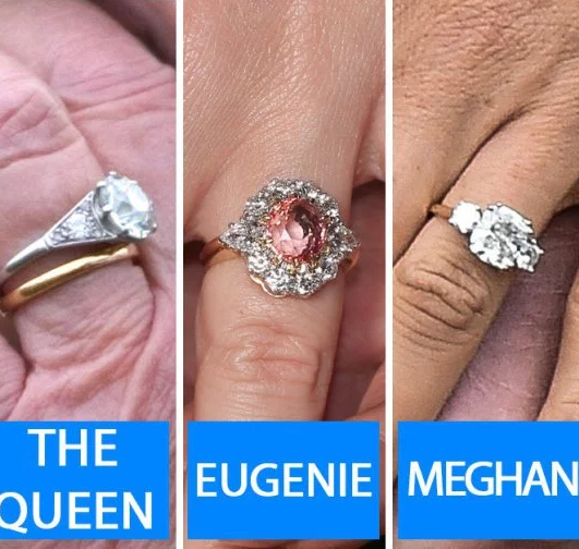 Queen Elizabeth, Kate Middleton, Princess Diana, and