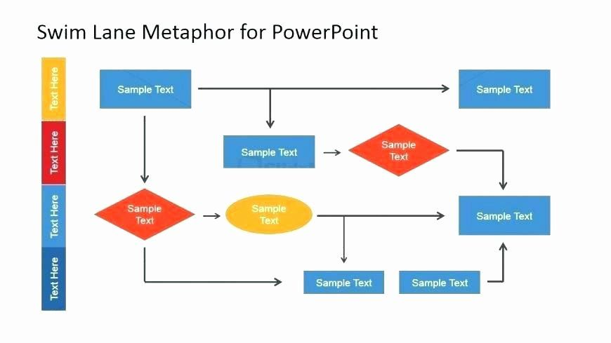 Manufacturing Process Flow Chart Template Best Of Manufacturing Process Flow Chart Flowchart Process Flow Chart Flow Chart Template Process Flow Chart Template Working flow chart template