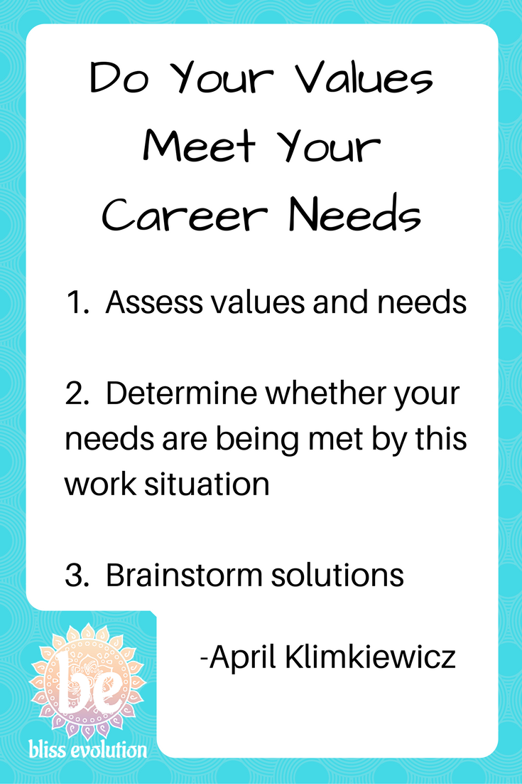 Captivating Career Advice, Career Values, Values, Values Exercise, Career  Assessment, Career