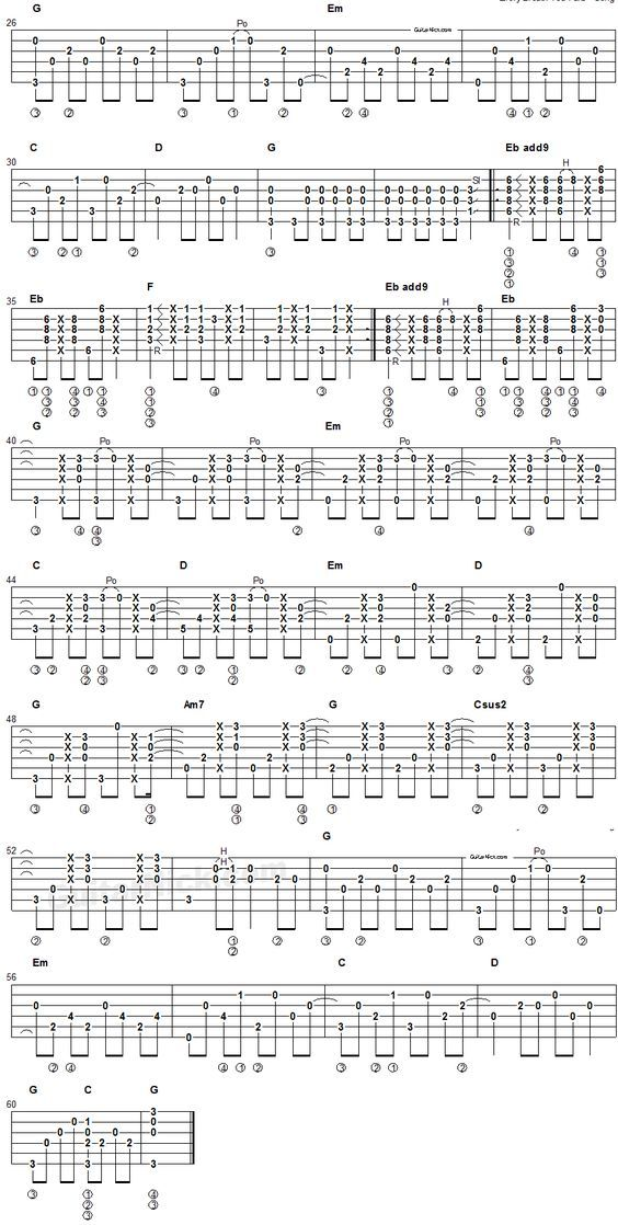 pin by beginner advanced guitar lessons on guitar chords in 2019 partition guitare guitare. Black Bedroom Furniture Sets. Home Design Ideas