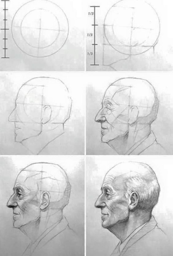 20+ how to draw a face – step by step