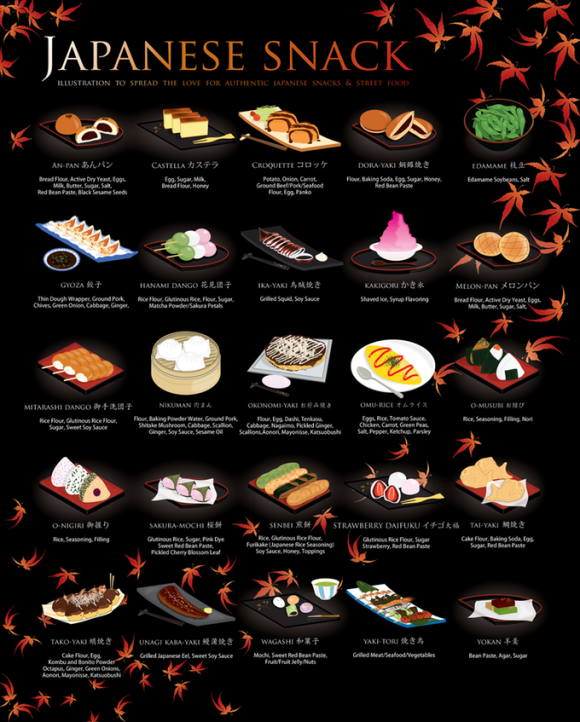 The snack poster illustrations to spread the love for authentic japanese foods rocketnews24 - Apprendre a cuisiner japonais ...