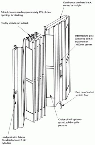 Folding Security Grilles Google Search Sliding Folding Doors