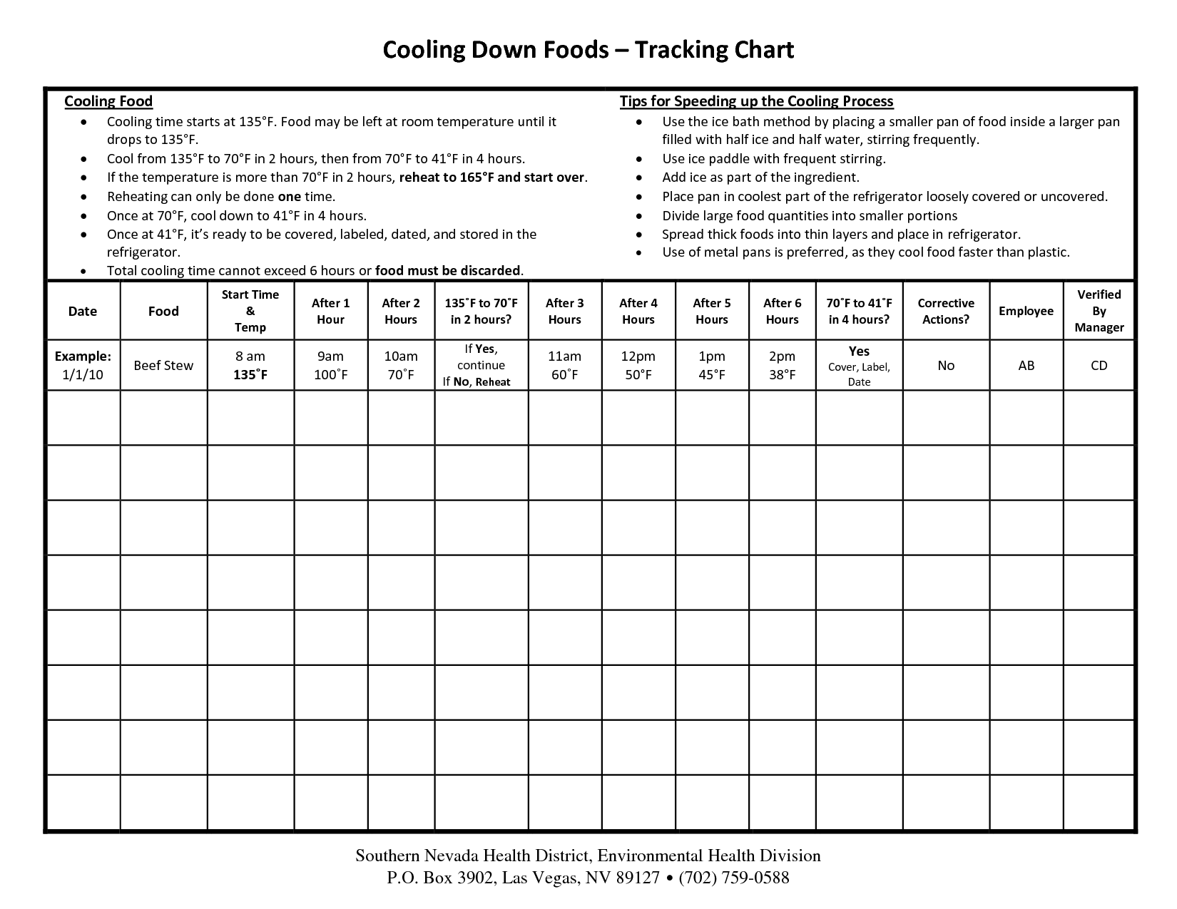Temperature Chart Template  Cooling Temperature Log  Recipes To