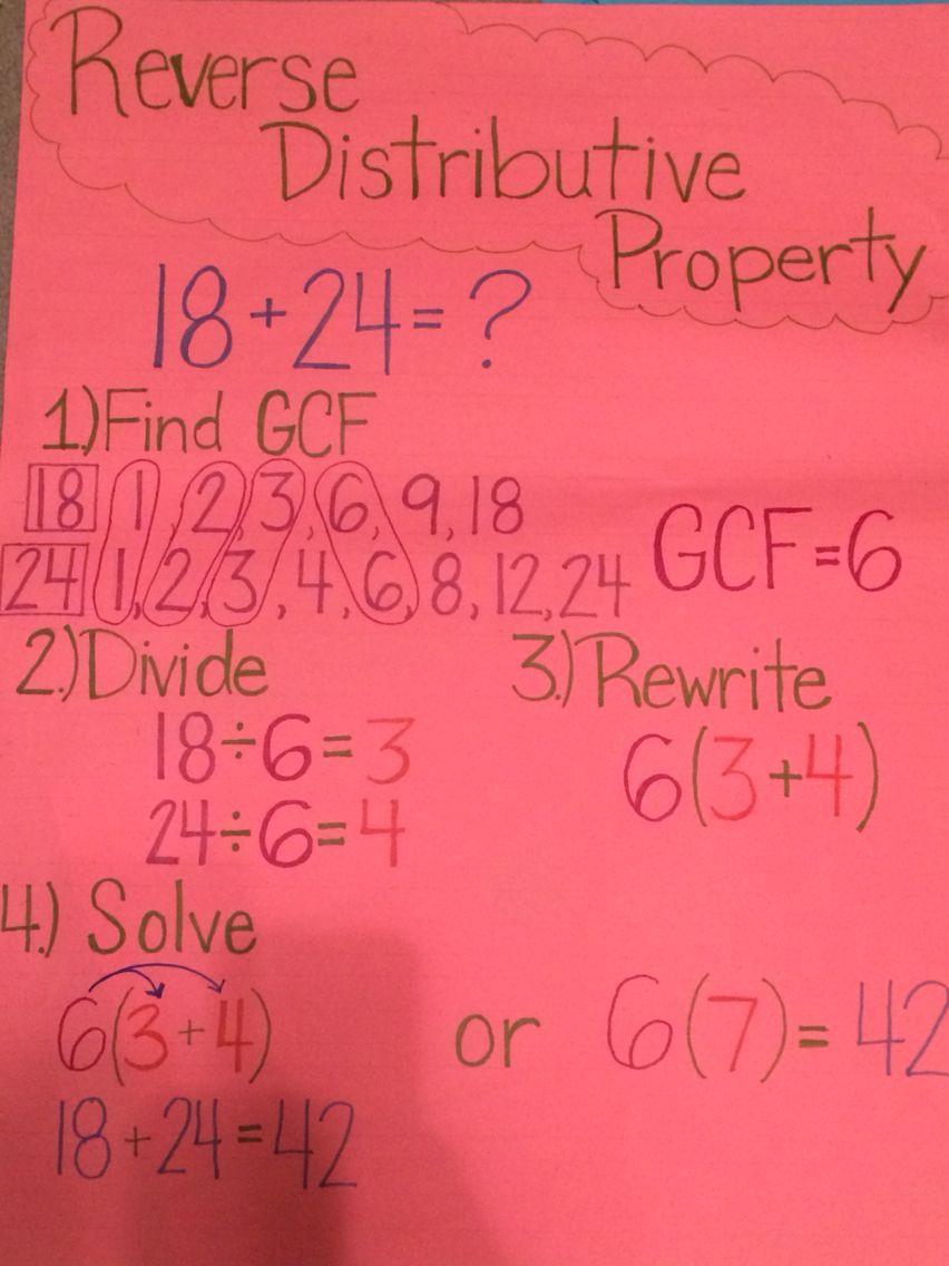 Reverse Distributive Property Middle School Math Math Vocabulary Words Translating Algebraic Expressions [ 1136 x 852 Pixel ]