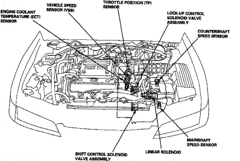 2009 Honda Civic Transmission Speed Sensor Location in