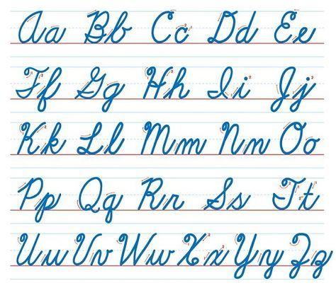 Letras Cursivas Moldes De Letras Cursiva Imagenes De Letras Letras Cursivas