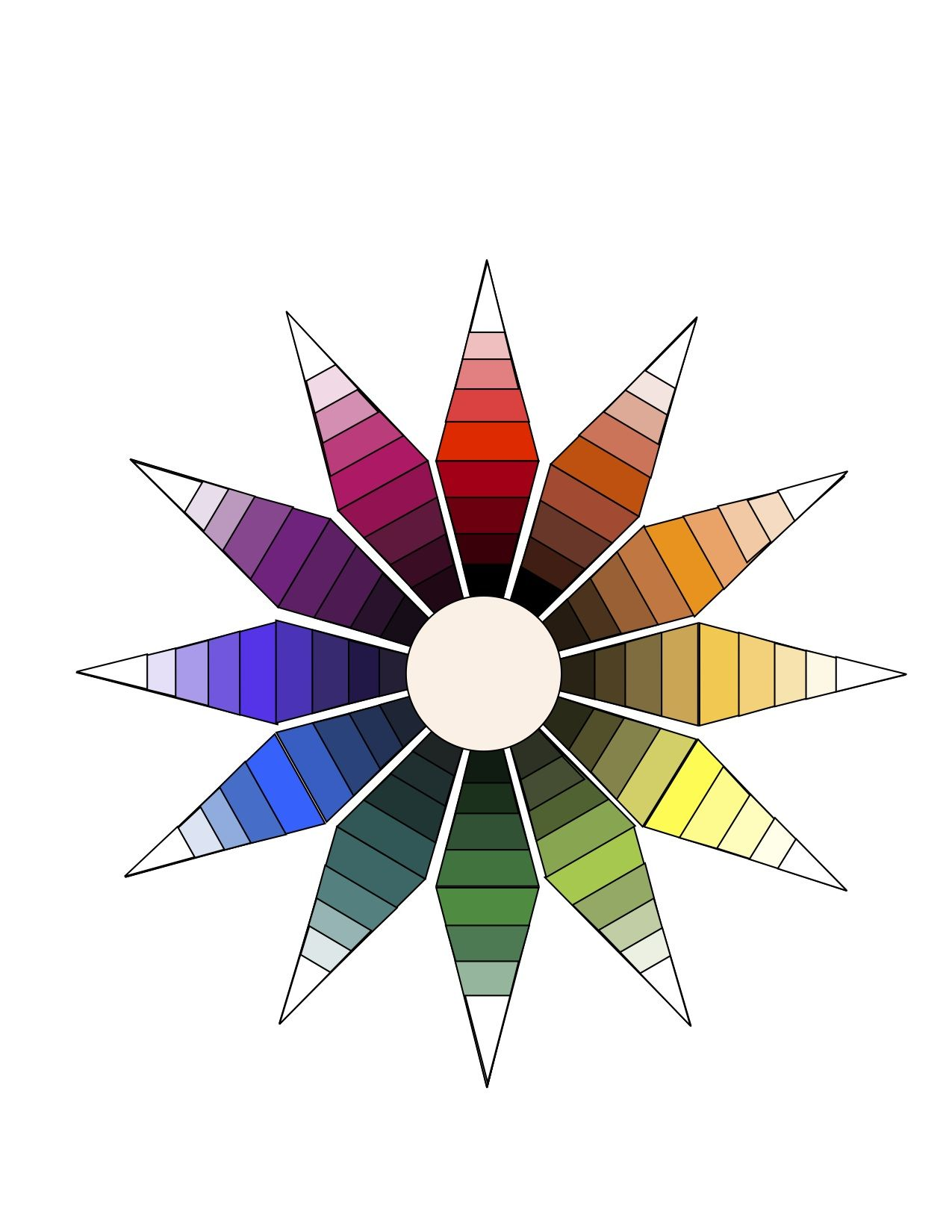 Color Wheel For Reference Only Elements Of Art Color Class Art Projects Art Handouts [ 1650 x 1275 Pixel ]