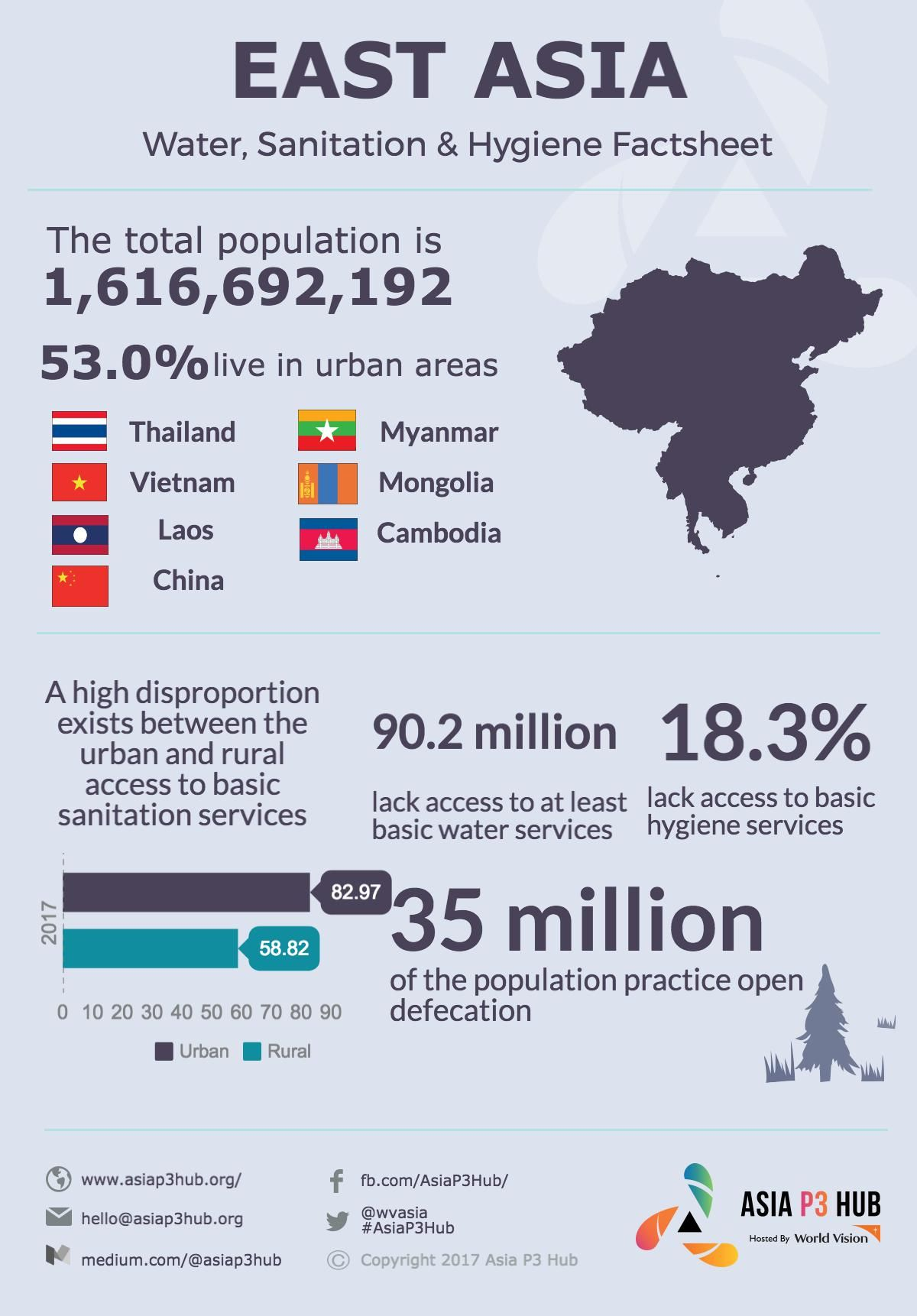 East Asia Wash Facts Be Sure To Check Out Our Website For More Information On How We Create Multi Sector Partnerships To Reduce W Asia Urban Area Hygiene